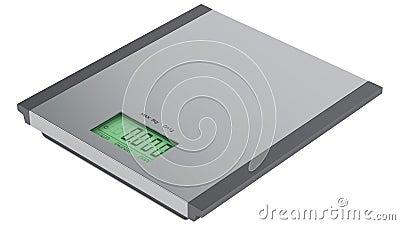 Food scales machine