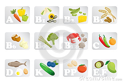 Food vitamin