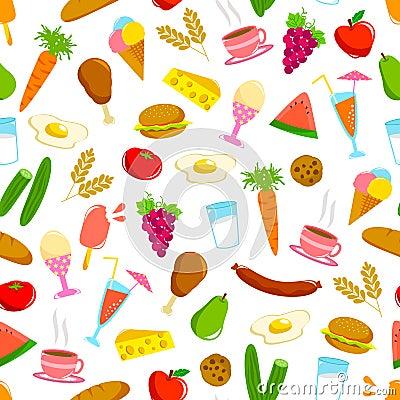 Foods pattern