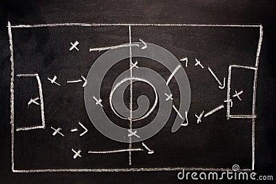 Football formation tactics