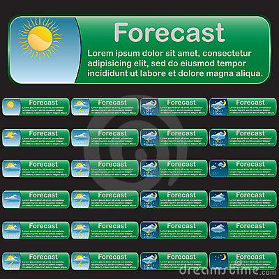 Forecast banners