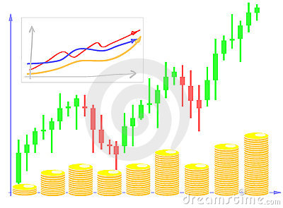 Forex chart diagram