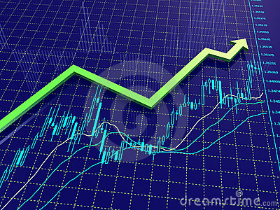 Forex 3d charts