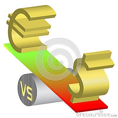 Dollar vs euro forex