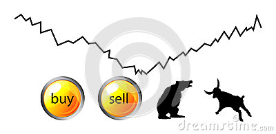 Forex or futures icons