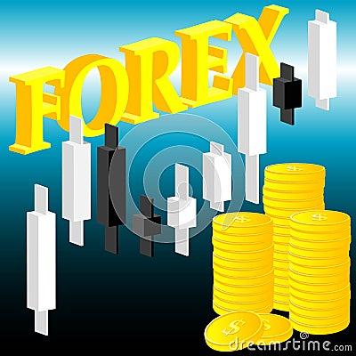 Forex theme