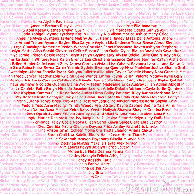 Forma do coração