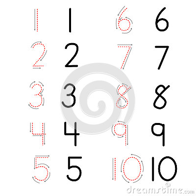 Formation of Numbers