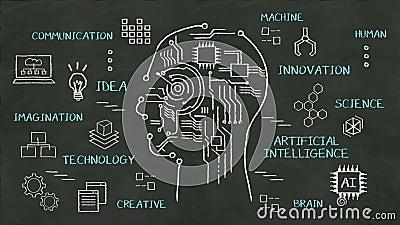 Forme de tête humaine d'écriture, imagination, technologie, innovation, intelligence artificielle au tableau illustration libre de droits