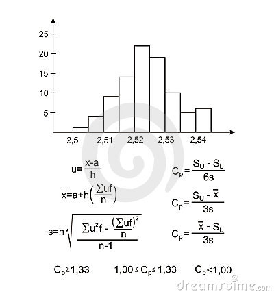 Royalty Free Stock Photography Formula Histogram Image13370697 on chess vector graphics
