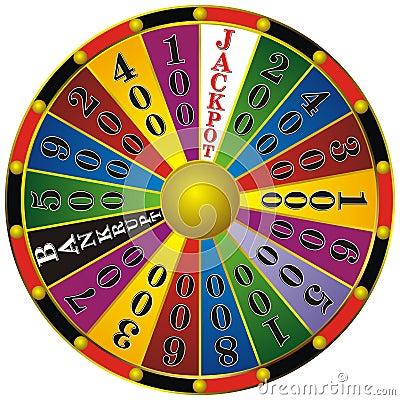 Fortune wheel