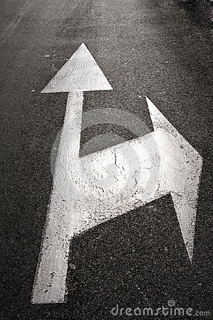 Forward and right