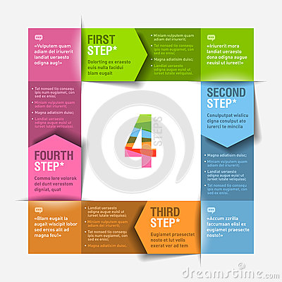 Four consecutive steps cycle