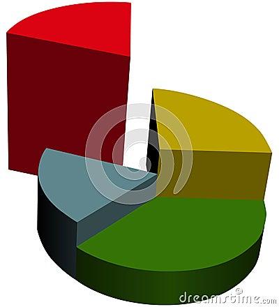 Four element diagramm
