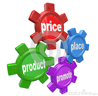 Four Ps the Principles of Marketing Mix Successful Business