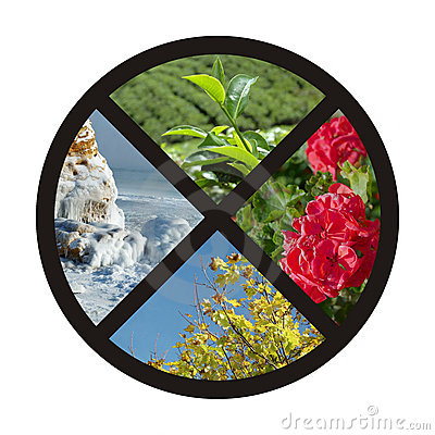 Four seasons - nature circle collage