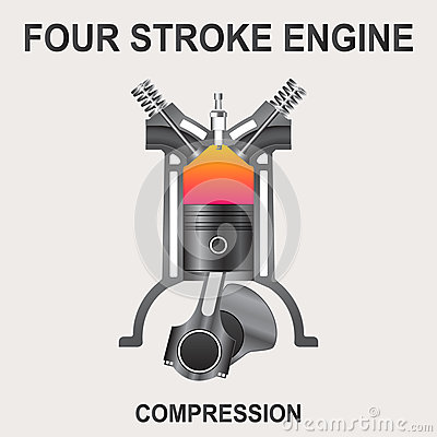 Four Stroke Engine Compression Stock Vector Image 58103993