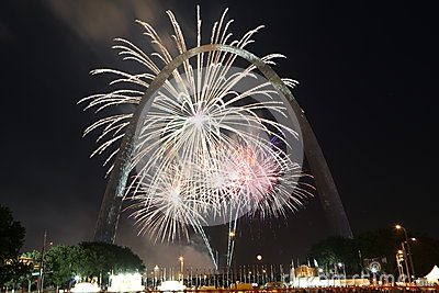 Fourth of July in St. Louis, Missouri