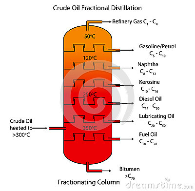 Desalting Crude Oil Refinery additionally Pulverized Coal Injection In A Blast Furnace additionally 70243 Hi Trying Install Honeywell Rth8500 Programmable also The Weird Weird World Of Boilers Heating And Hot Water Systems In The Uk moreover Air preheater. on oil furnace schematic