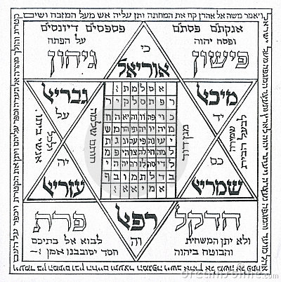 Free Fragment Of Old Kabbalistic Prayer Book Stock Image - 22322681