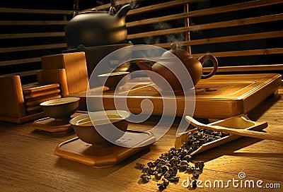 Framställning av set tea