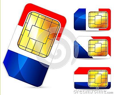 France sim card