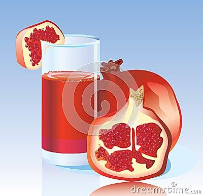 Fresh garnet juice