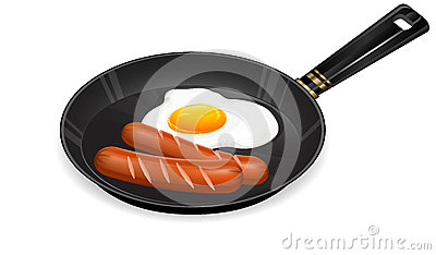 Fried eggs and sausage on pan