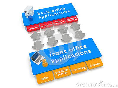 Front Office Back Office Applications Concept