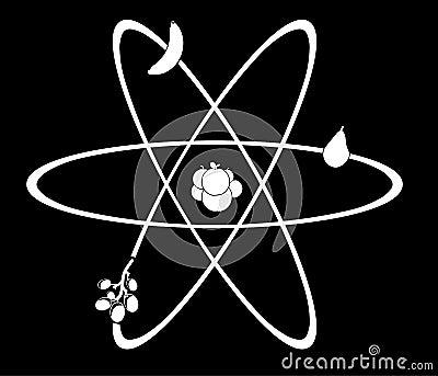 Fruit atom