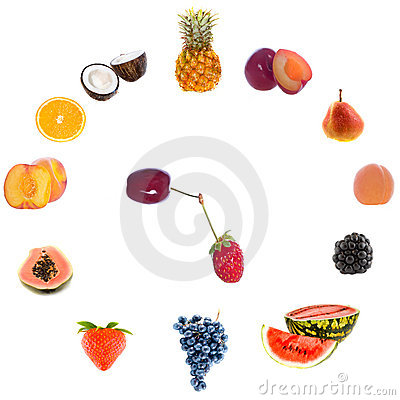Fruit clock.