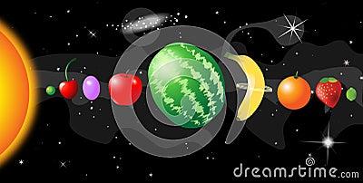 Fruit Solar System Royalty Free Stock Photos - Image: 9757298