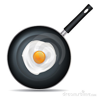 Frying Pan Set 2