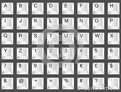 Fuente del teclado