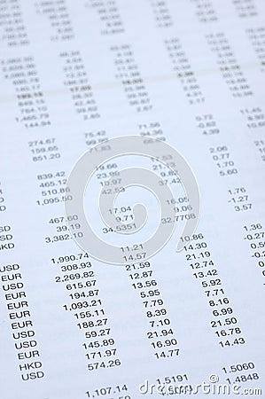 Fund performance summary