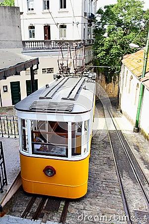 Funicular in Lisbon
