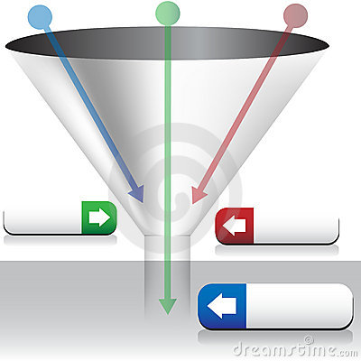 Free Funnel Chart Stock Images - 14591984