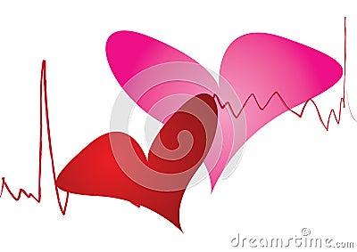 Funny heart beat