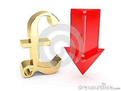 Funtowy strzała symbol złoty funtowy