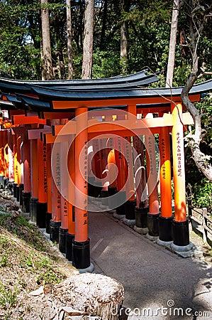 Fushimi Inare Tojii Gates