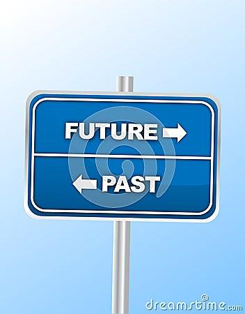 Future Past Sign