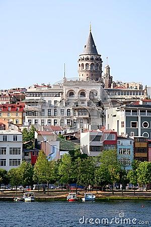 Galata, Istanbul - Turkey