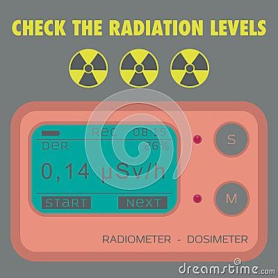 Free Gamma Radiation Personal Dosimeter. Stock Images - 72200224