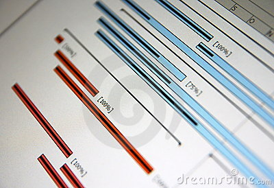 A Gantt chart is a type of bar