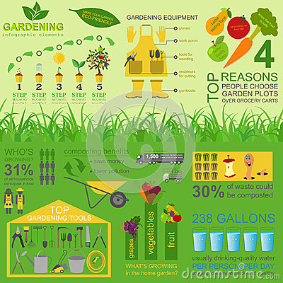 Free Garden Work Infographic Elements. Working Tools Set Stock Photography - 50165252