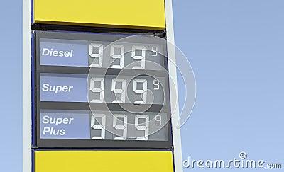 Gasoline price signage