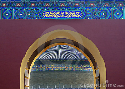 Gate Details Temple of Heaven Beijing China