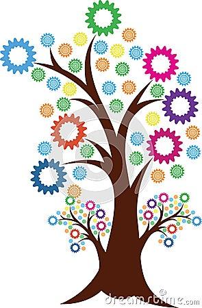 Gear tree logo