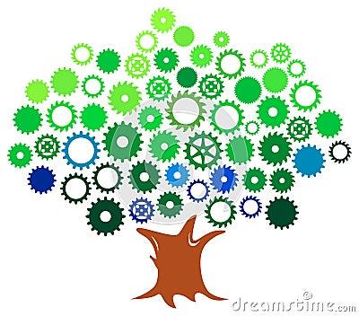 Gears tree