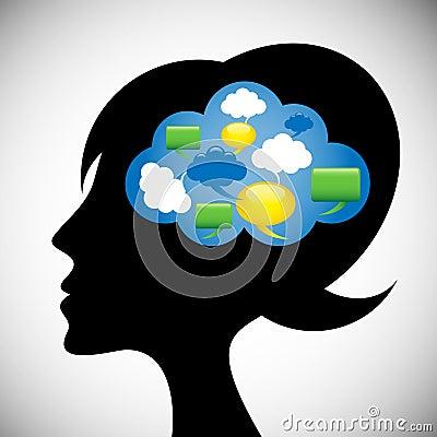 Gedanken-Luftblasen-Frau